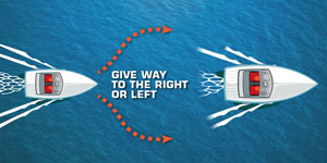 Are You Ready for Busy Waters? Boating Safety: Overtaking